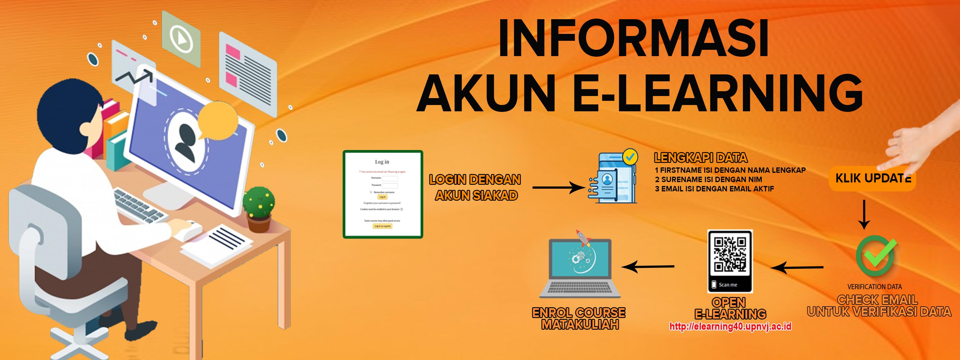 Informasi Akun E-Learning Mahasiswa